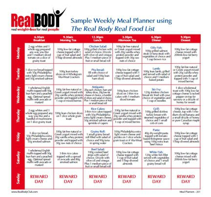 THE REAL BODY REAL FOOD PLAN